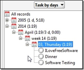 TimeSlotTracker Task by Days