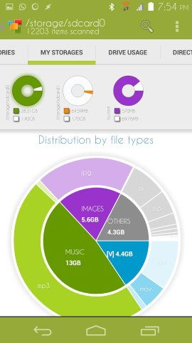 Device Storage Analyser for Android Get Detailed Analysis Of Your Storage