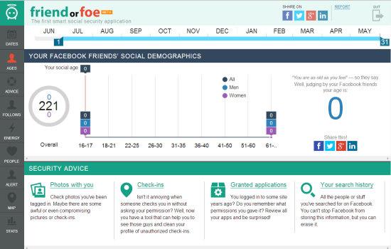 Kaspersky friends or Foe- Date and Ages
