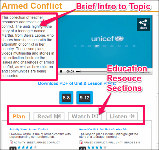 TeachUNICEF Armed Conflicts