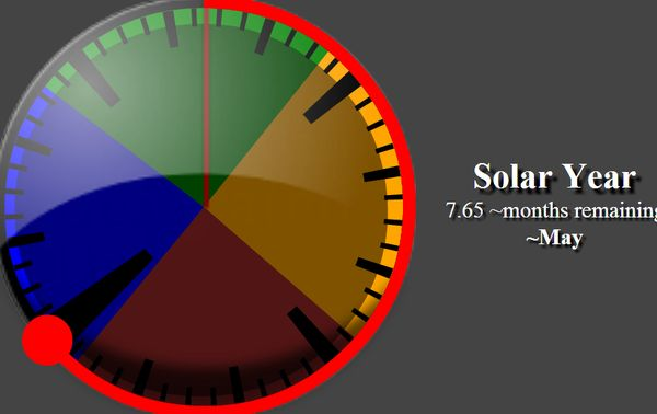 chrome solar apps-4