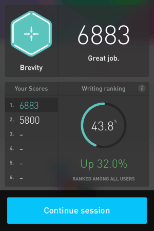 elevate writing score and performance