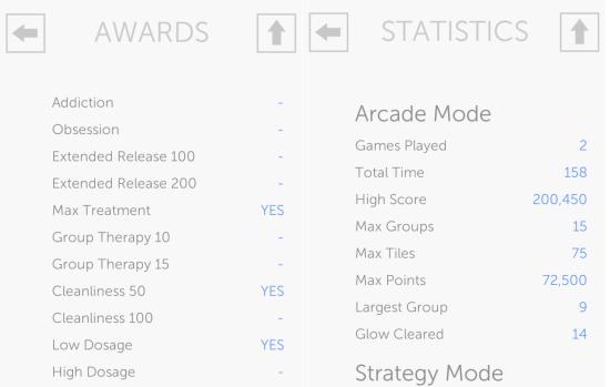 Awards and Statistics