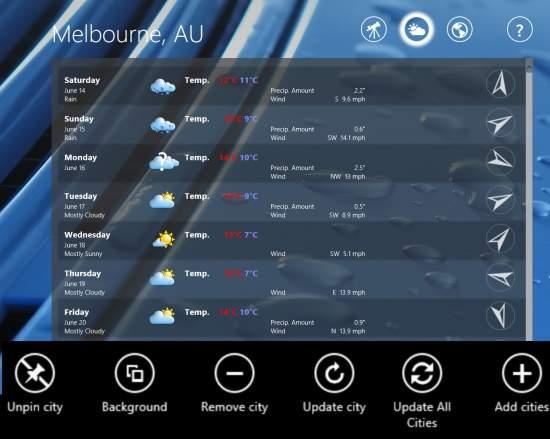 Elements Weather Forecast-Options