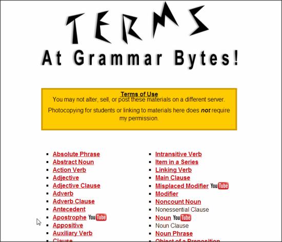 Grammar Bytes Terms