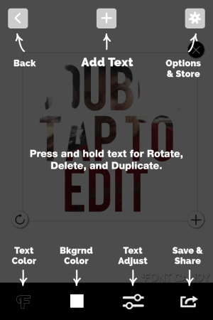 Options for Adding texts