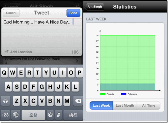 Sending Tweet and Graphical Stat