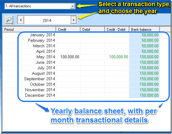 balance sheet accounts and budget