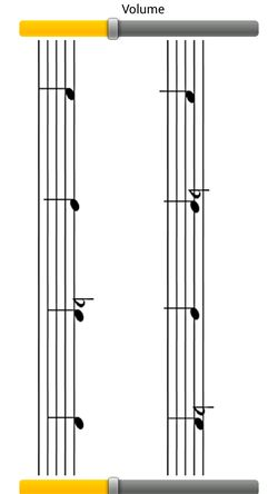 flute apps android 2