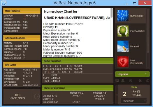 free numerology - VeBest Numerology