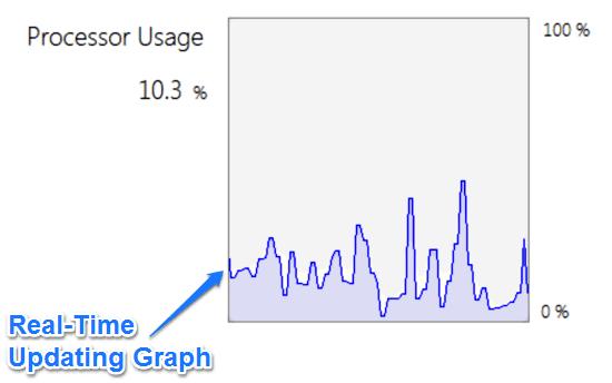 inerzia monitor cpu graph