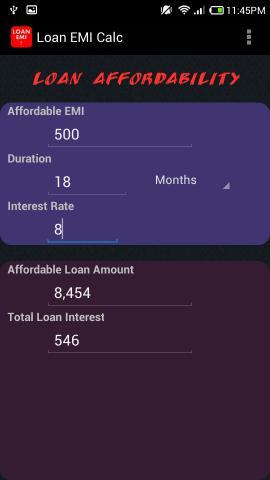 laon affordability
