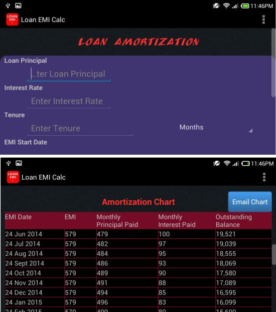 loan amortization section