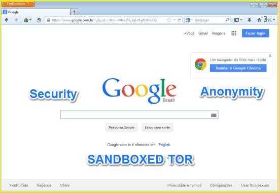 tor sandboxed header