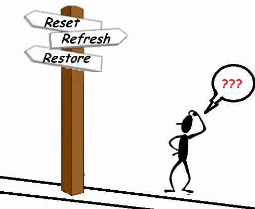 Windows 8 Restore Refresh Restore