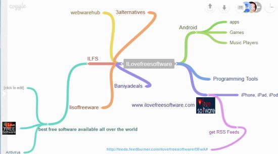 Coggle- free online diagram app