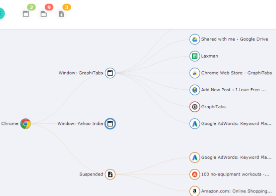GraphiTabs- Chrome tab manager extension