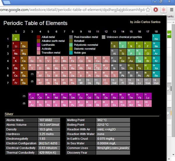 chrome periodic table of elements learning chrome 1