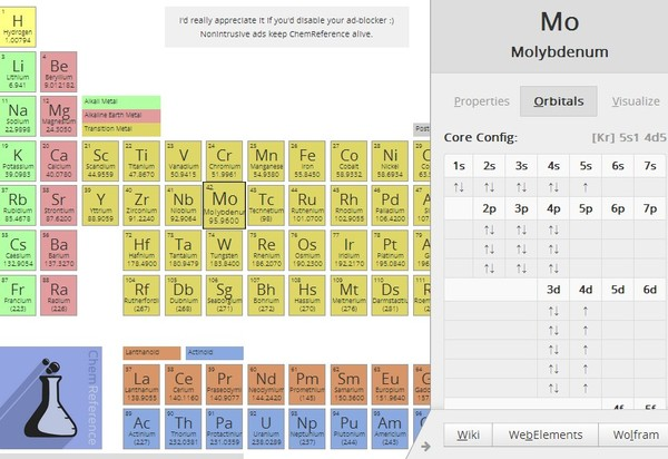 chrome periodic table of elements learning chrome 3