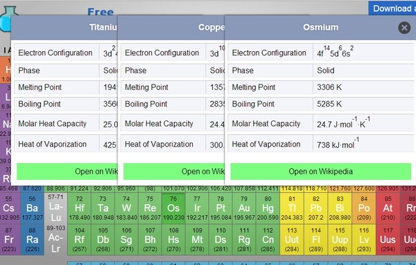 chrome periodic table of elements learning chrome 4