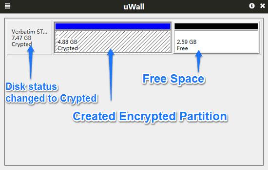 encryptedinfo