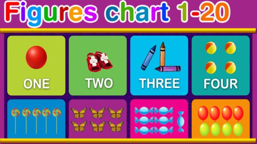 5 Number Learning Apps For Android