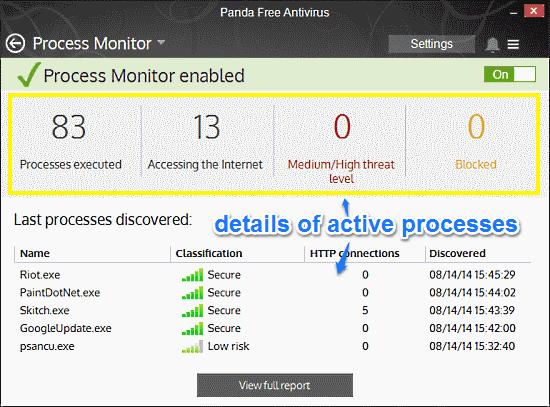 panda process monitor
