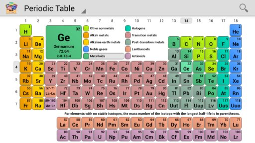 periodic table of elements learning apps android 1