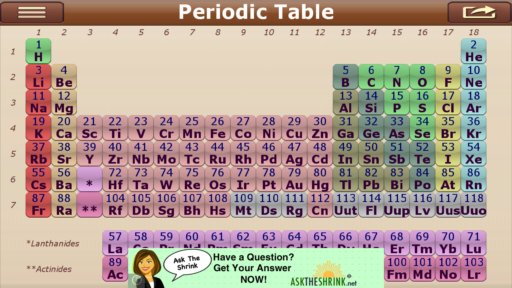 periodic table of elements learning apps android 4