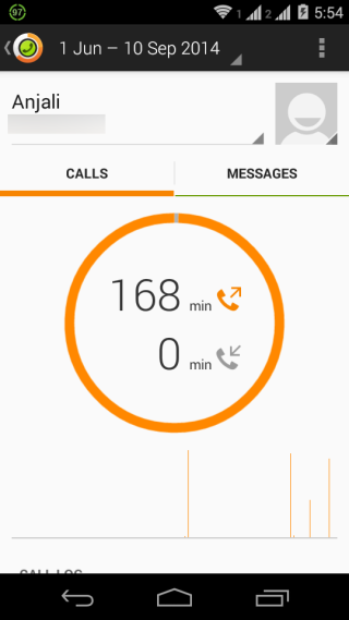 Checking Call Duration for Individual Contact