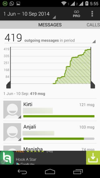 Checking Message Usage