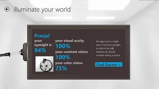 Illuminate Your World eyesight percentage