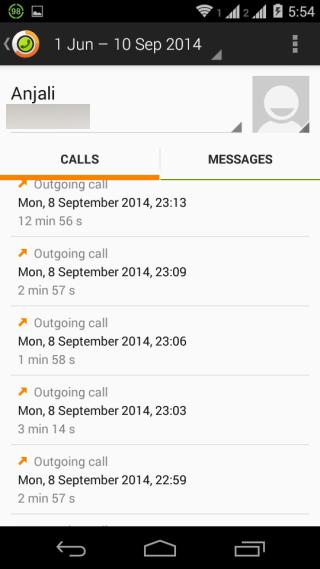 Individual Call Details