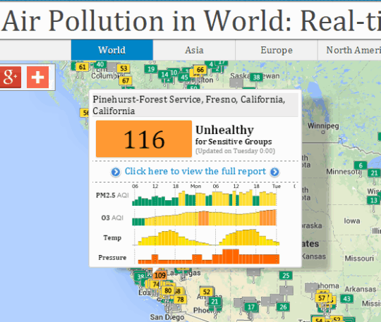 click index number to view air pollution details