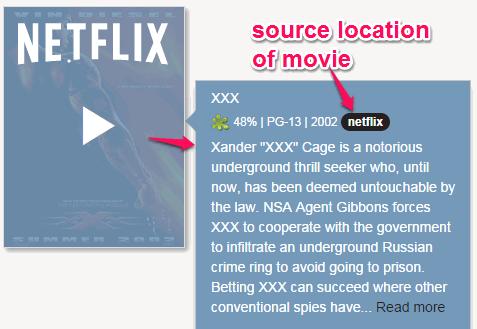 summary of movie