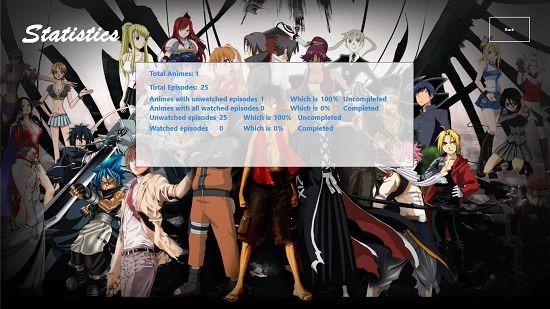 AnimeWatcherX Statistics