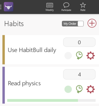 List of Habits