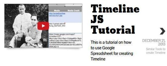 Timeline JS Sample Timeline