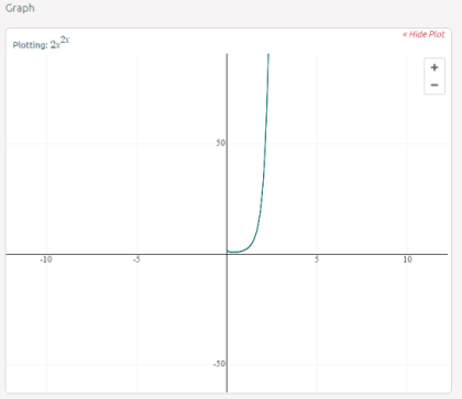 Graph Related to Problem