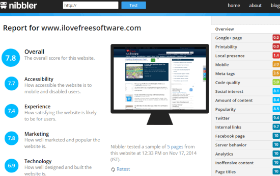 Nibbler- test your website