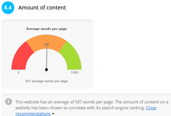 average words per page in a website