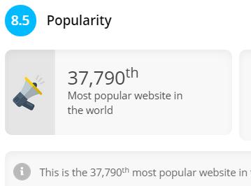 website popularity test