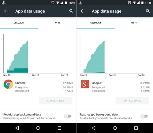 Chrome vs G+ Data Usage