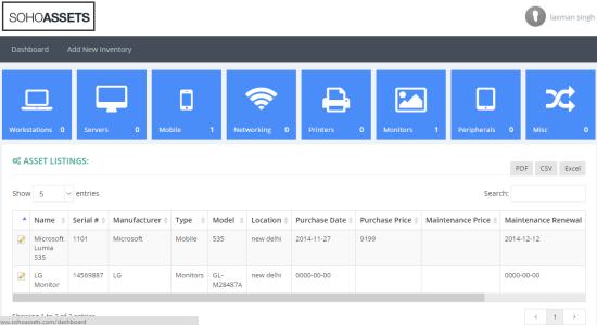SohoAssets- assets management website
