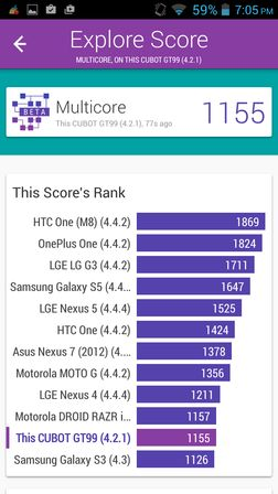 benchmark apps Android 4