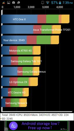 benchmark apps Android 5