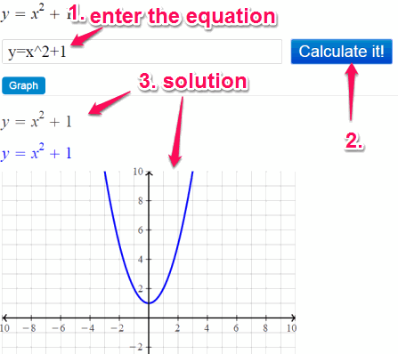 enter the equation to solve it automatically