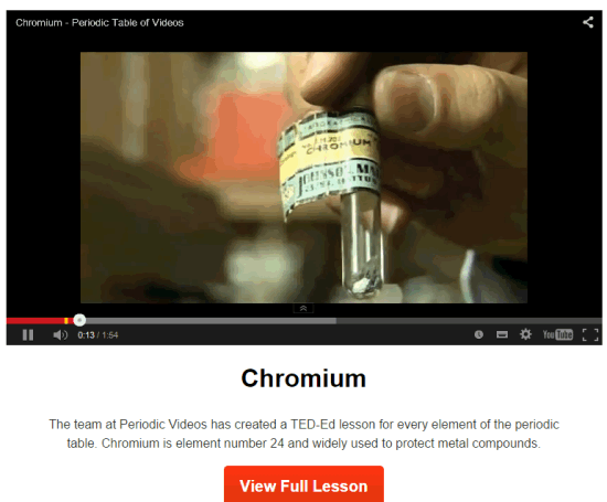 video lessons for elements of periodic table