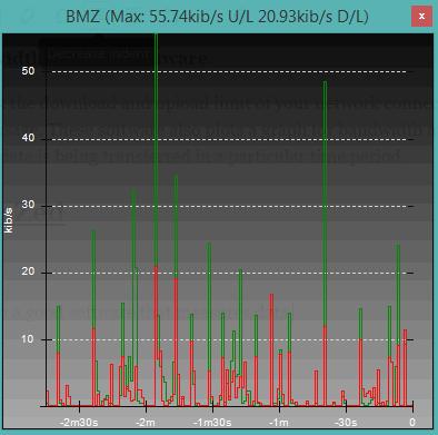 Bandwidth Monitor Zed- interface