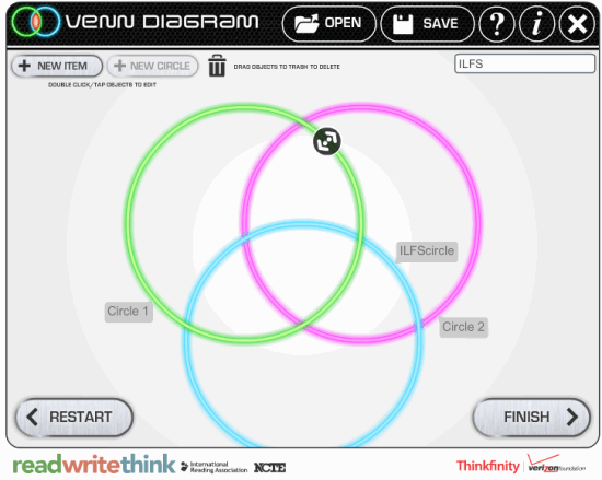 ReadWriteThink Interactive Venn